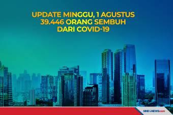 Update Minggu, 1 Agustus 39.446 Orang Sembuh dari Covid-19