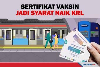 Sertifikat Vaksin Jadi Syarat Perjalanan Naik KRL Commuter Line