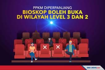 PPKM Diperpanjang, Bioskop Boleh Buka di Wilayah Level 3 dan 2