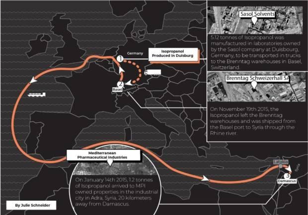 Assad Dituduh Gunakan Bahan Medis dari Swiss untuk Buat Senjata Kimia
