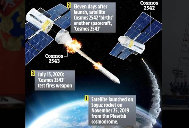 Rusia Dituduh Memiliki Satelit Bersenjata di Orbit untuk Hancurkan Aset AS