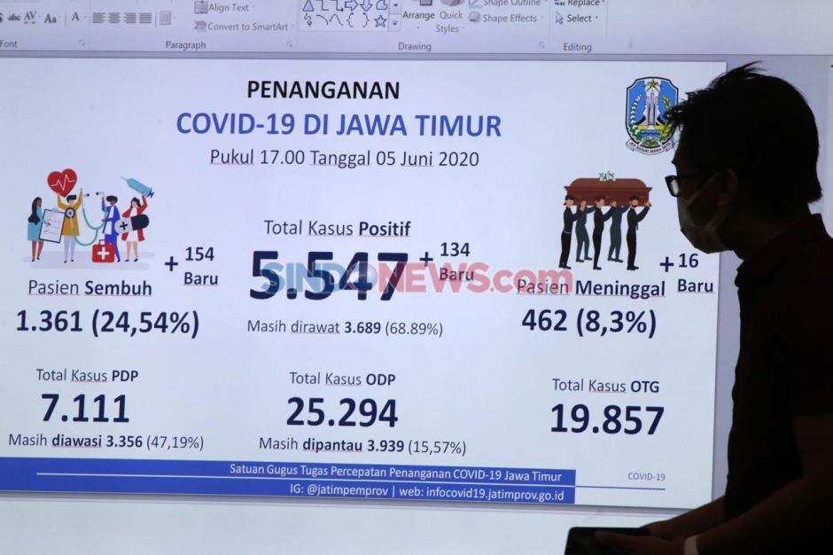 Gubernur Khofifah Ajak Penyintas Covid-19 Donor Plasma Darah-3