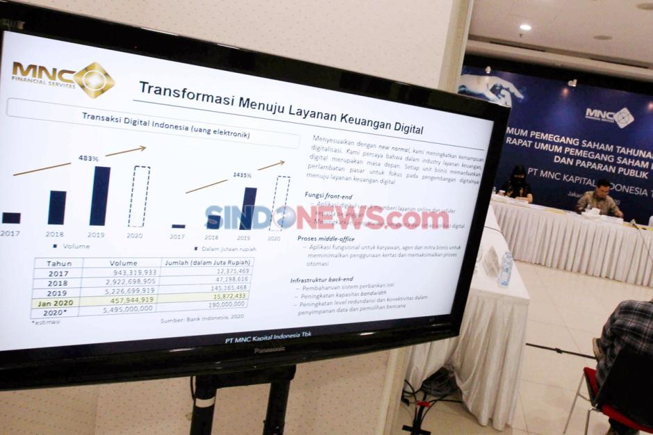 MNC Kapital Bukukan Laba Bersih Rp56,5 Miliar-6